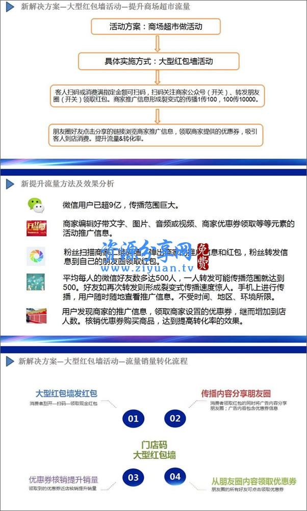 微信营销码 2.30 新一物一码开源版带代理功能 门店超市必备营销利器 营销码活动吸粉