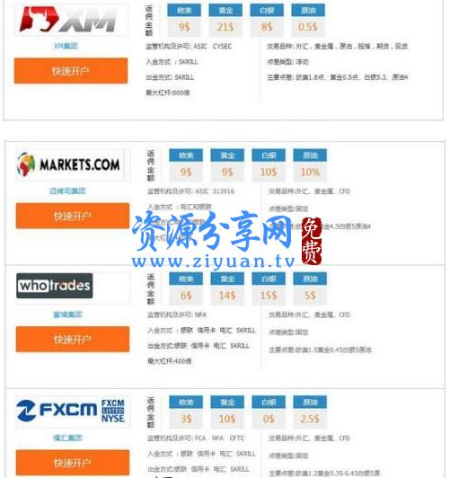 PHP 白银贵金属返佣交易平台整站源码