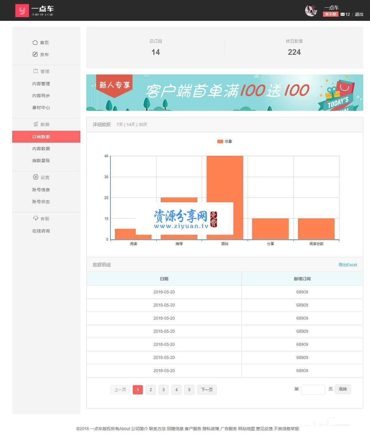 红色实用自媒体平台用户中心模板
