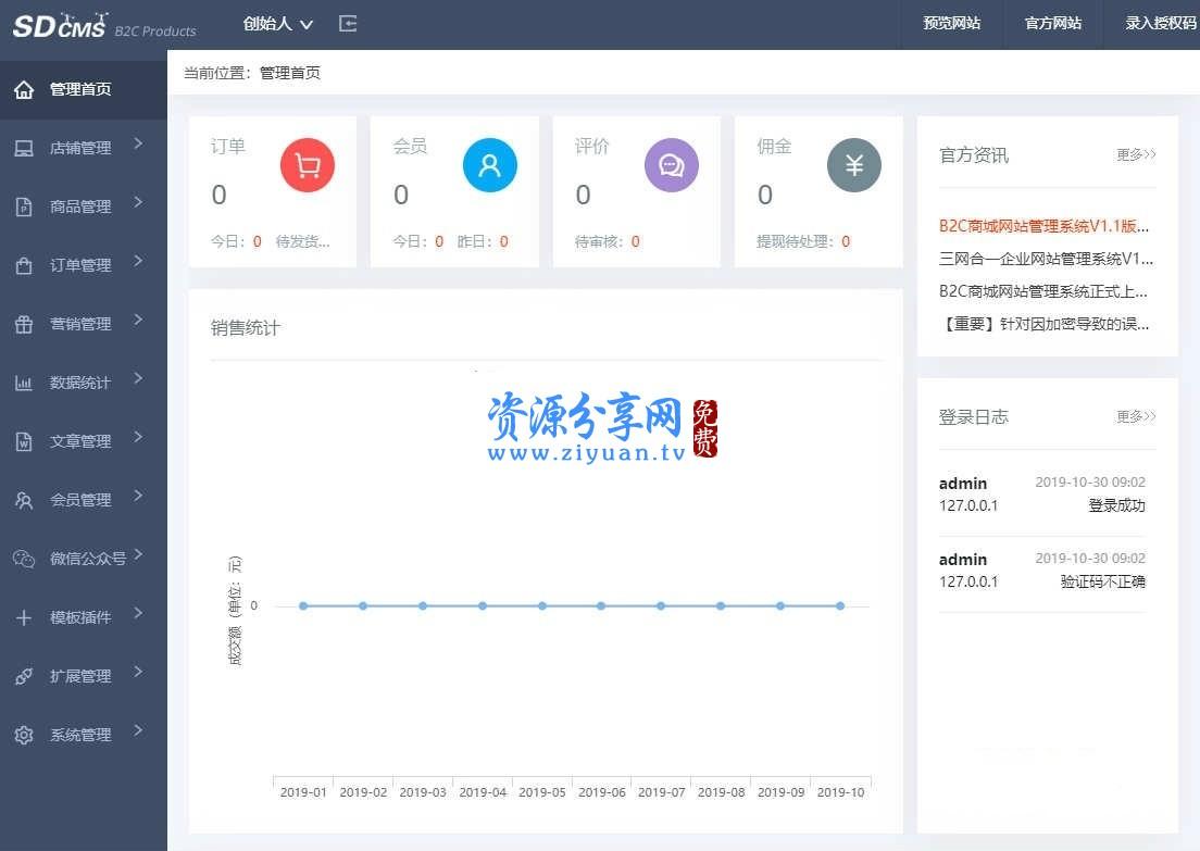 B2C 商城网站管理系统 1.1