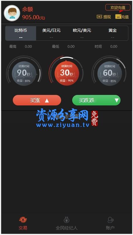 最新微交易系统|微盘时间盘风控版源码附带安装说明