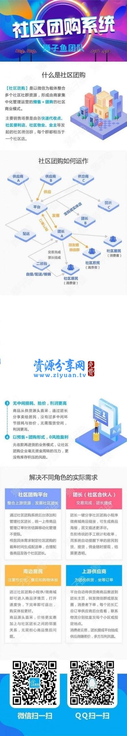狮子鱼 V11.5.0 社区团购小程序
