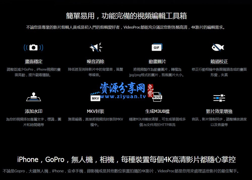 VideoProc 3.6 macOS 特别版 全能影片处理软件 下载视频网站视频