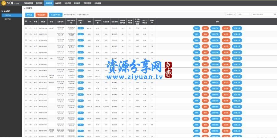 京东淘宝智能自动抢单系统源码 V8 版本 全开源