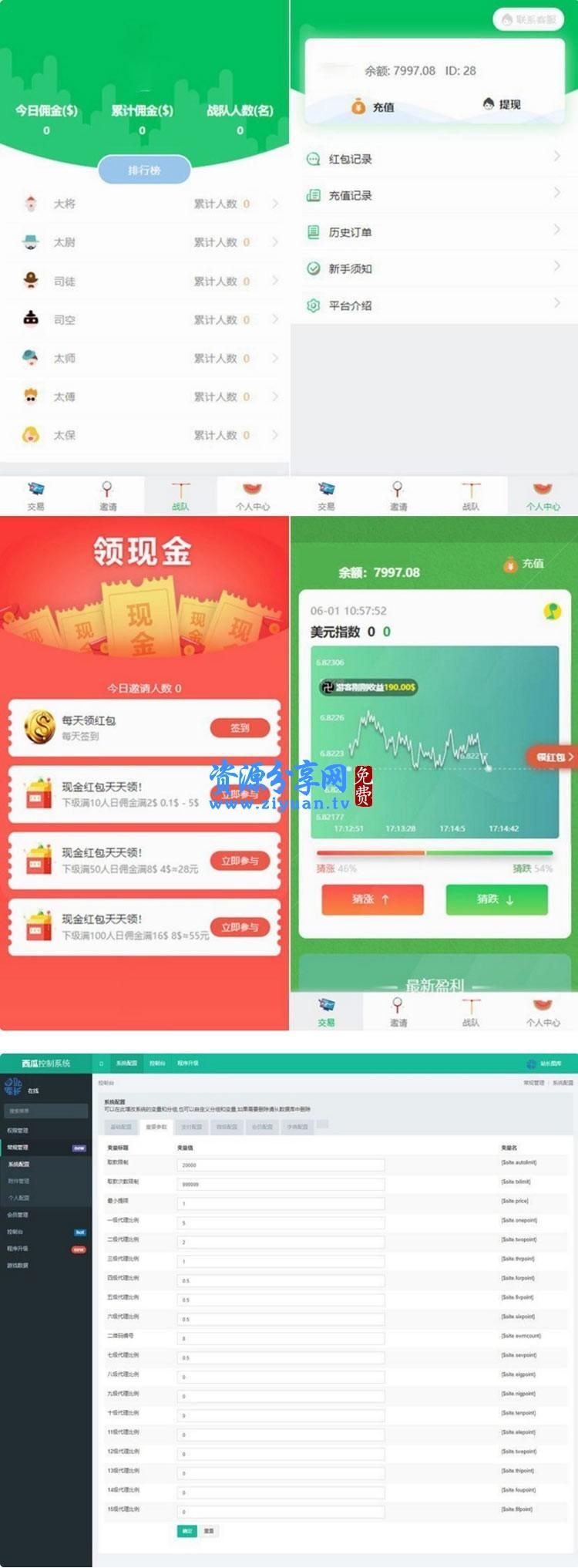 西瓜小清新币圈免公众号版+对接支付+推广 K 线正常完美源码