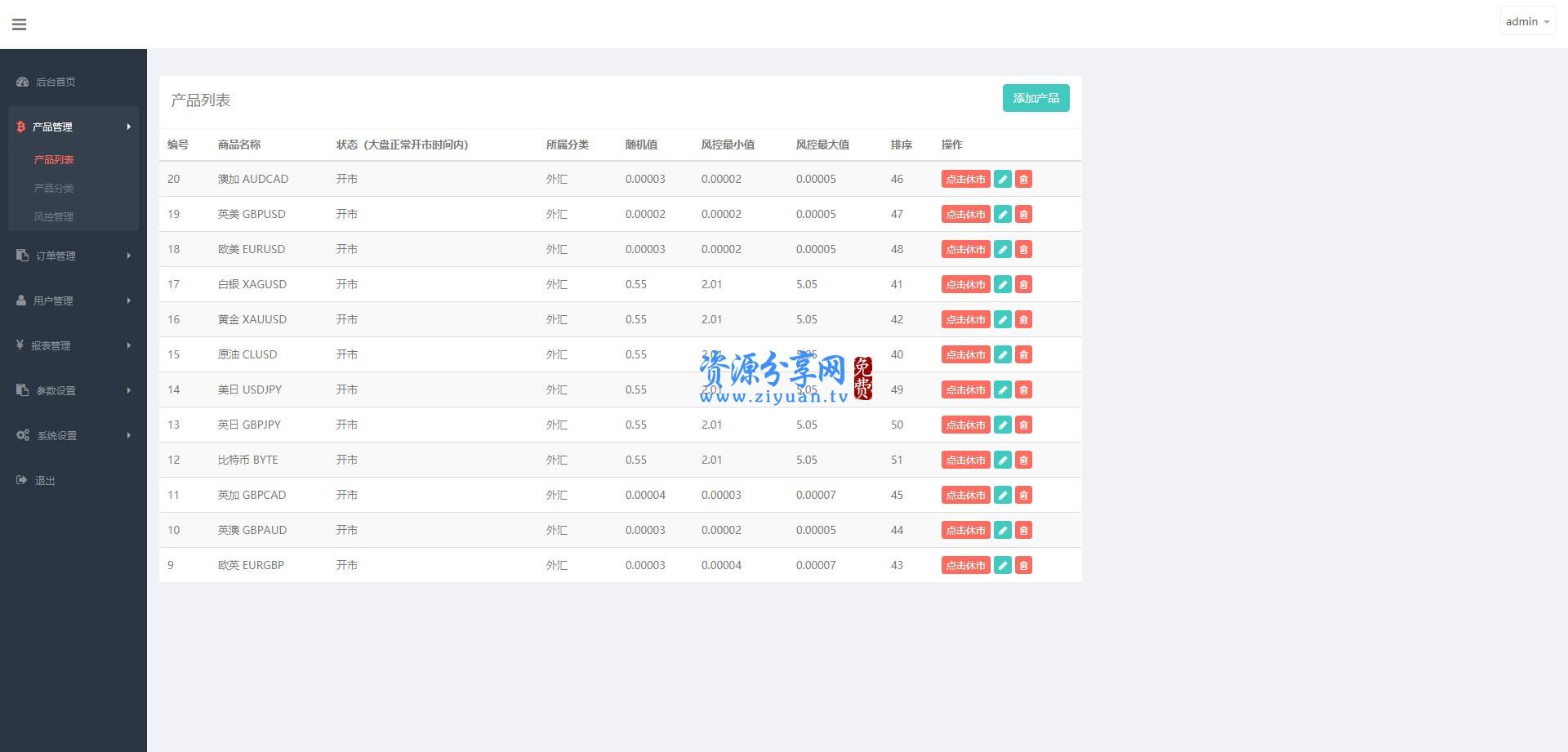 币圈系统源码学习版+完美 K 线+接口全部正常+全新首发区块链源码+附详细搭建教程