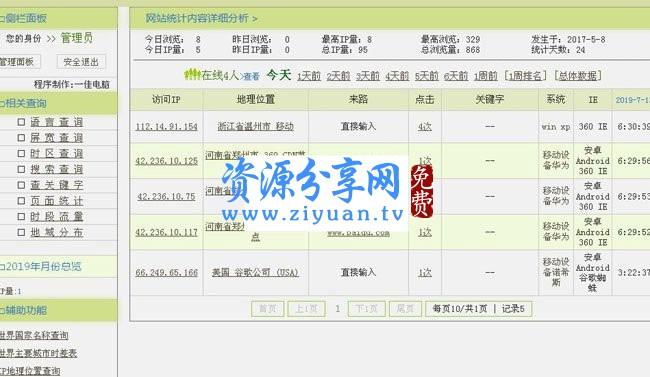 21CN 驿站 网站统计分析系统 4.71+单用户版+统计代码调用方法+IP 地址查询
