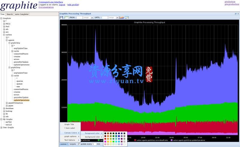 Graphite 网站实时信息采集和统计 v1.1.7 企业级监视工具+可采集多种网站服务运行状态信息