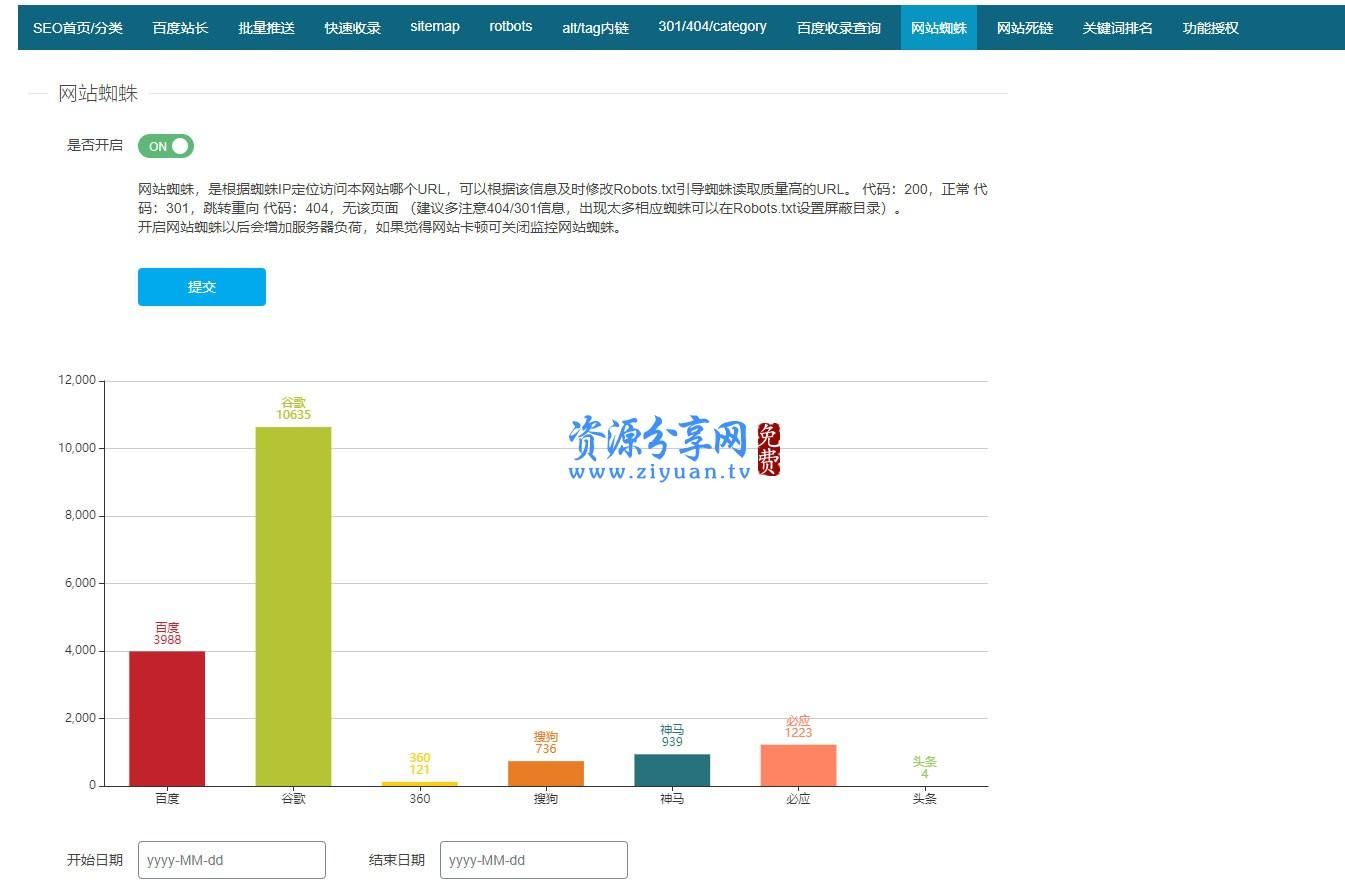 百度 SEO 合集 WordPress 插件+seo 优化插件+快速收录+网站蜘蛛