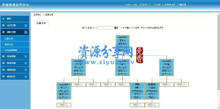 安信三轨直销商城系统 基于 asp+access/sqlserver 三轨直销制度系统