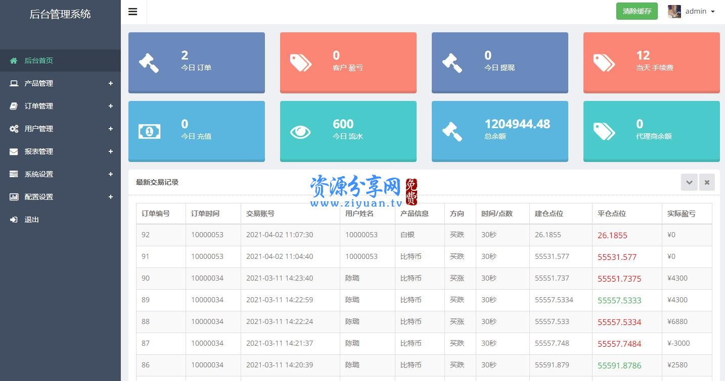 PHP 源码 2021 首款运营级币圈 微盘带结算完整服务器打包+K 线可用